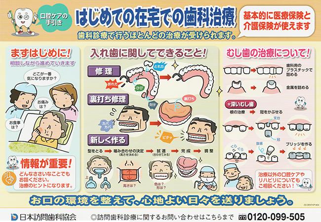 スギタ歯科_訪問診療02